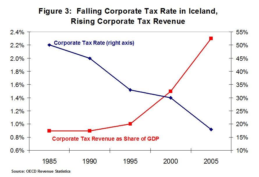 flat tax - photo #7
