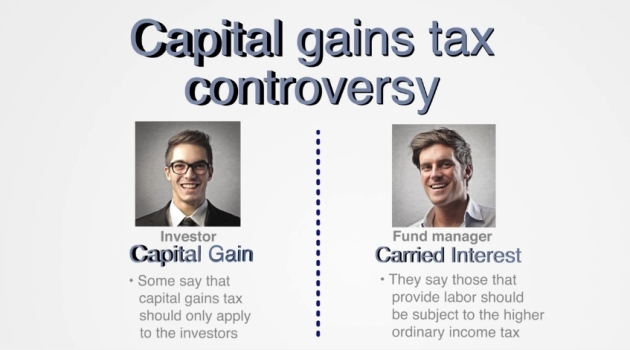 """How Should """"Carried Interest"""" be Treated by the Tax Code?"""