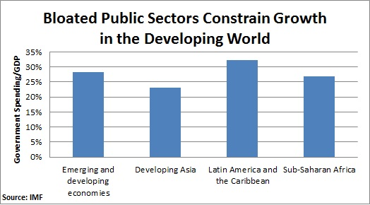government-spending-in-developing-nations