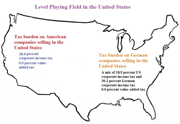 LPF in USA