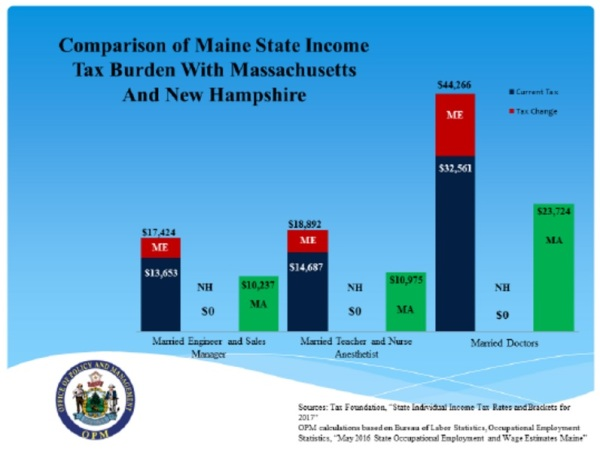 Maine Tax Competitiveness