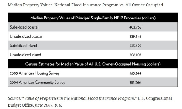 Flood Insurance home values