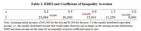 EDEI IMF 1 - Copy