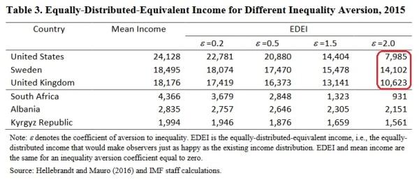 EDEI IMF 2 - Copy