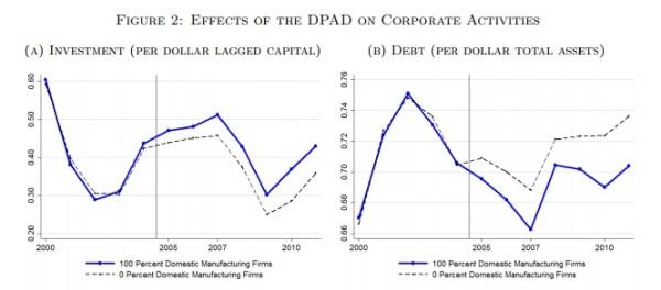 Corp Tax Ohrn 1