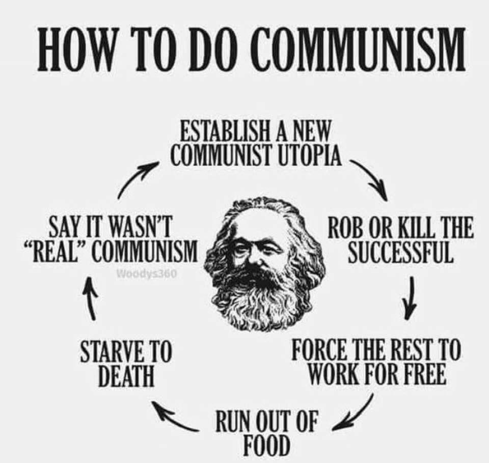 Biden's Pro-Communist Nominee