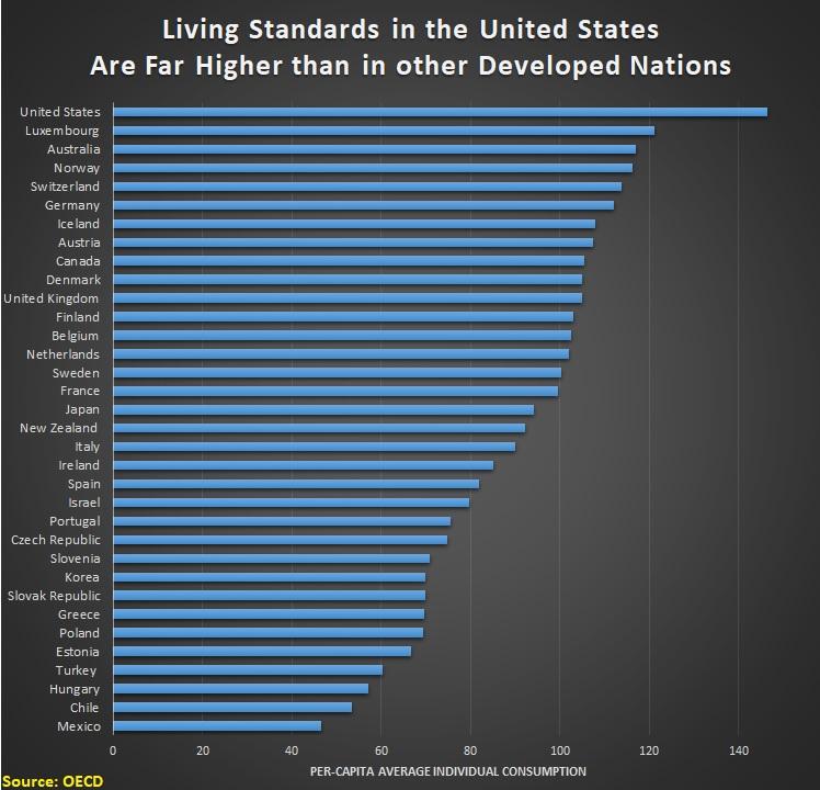Economic Illiteracy from the New York Times   International Liberty